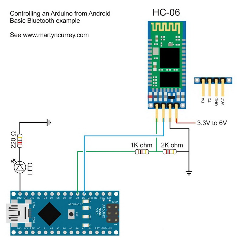 Turning a LED on and off with an Arduino, a HC-06 and