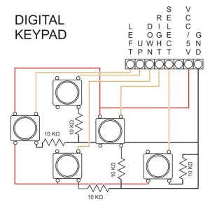 digitalKeypad - layout
