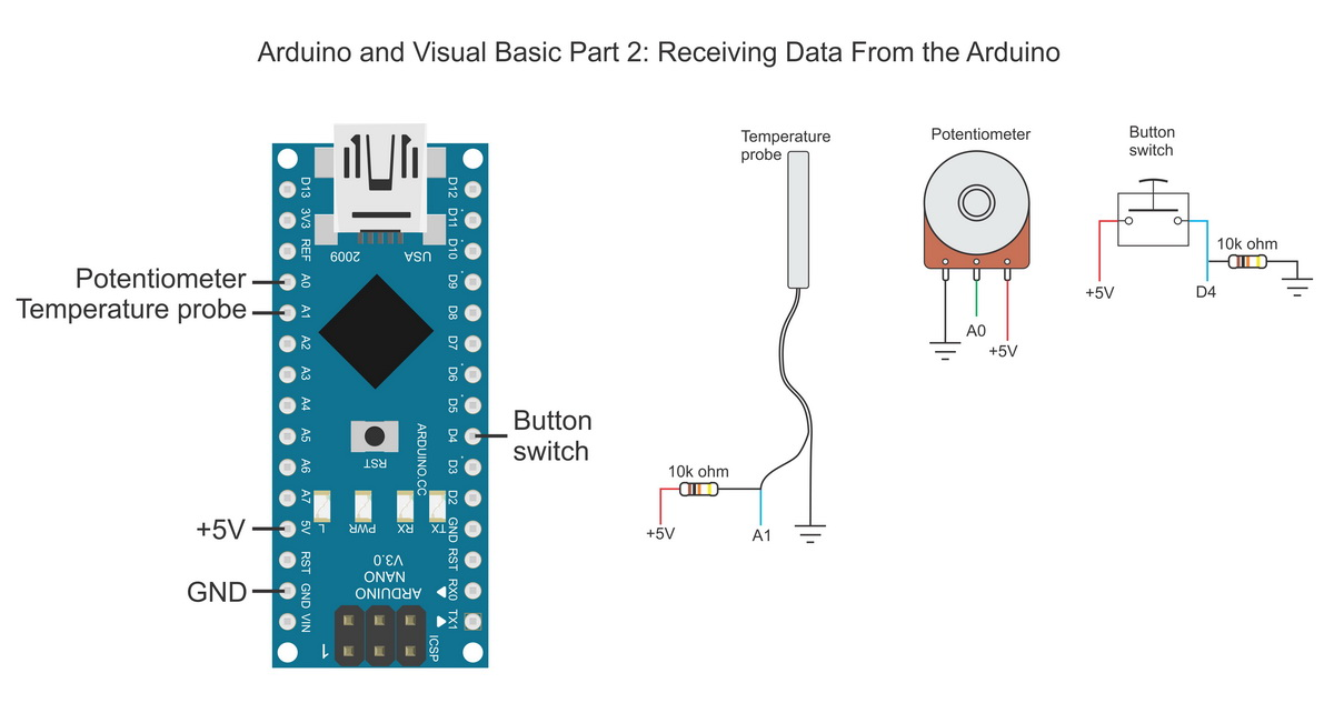 Arduino and visual basic part receiving data from the