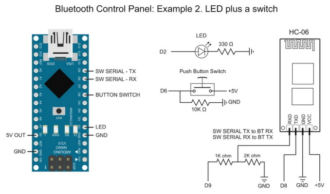 BCP Example 02_LED+SWITCH_Circuit_800