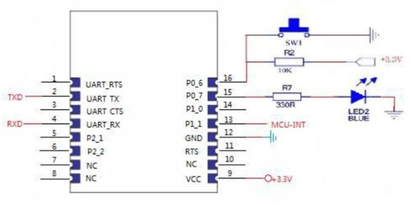 DX-BT05_4.0_pin_diagram