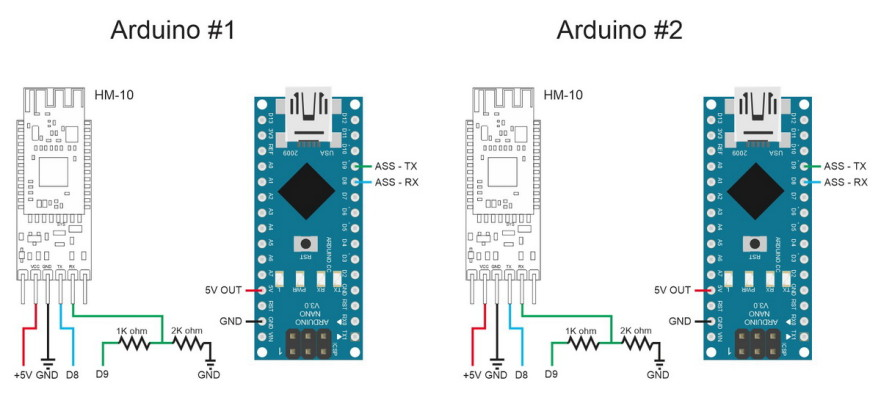 Arduino software rus download