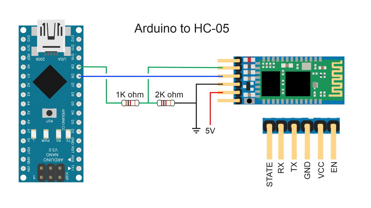 Hc-05 is in at mode but not responding to any command.