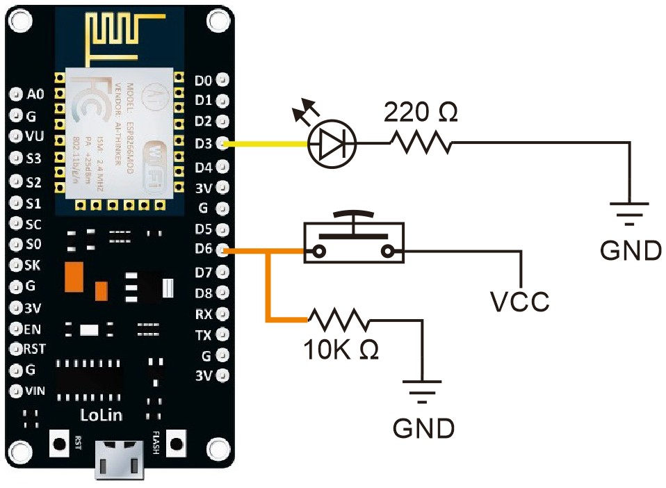 ESP8266 and the Arduino IDE Part 9: Websockets | Martyn Currey